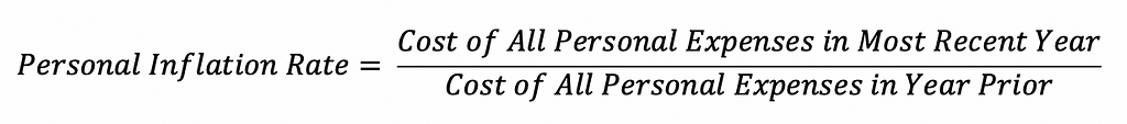 Personal Inflation Rate Equation