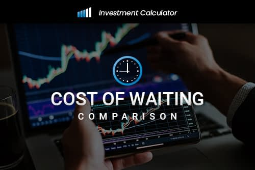 Cost of Waiting Thumbnail