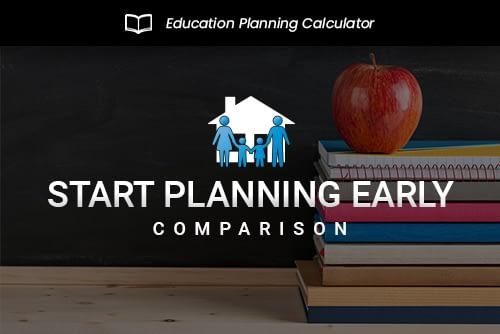 Start Planning Early Thumbnail